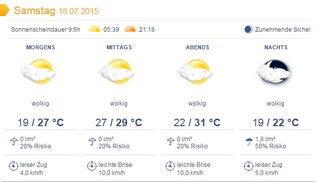 screenshot-mediagraphik-www.wetter.com 2015-07-15 12-26-29